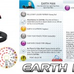 "L'Heroclix di Earth Man nell'imminente espansione a tema ""Superman"""