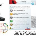 "L'Heroclix di Starman (JSA) nell'imminente espansione a tema ""Superman"""